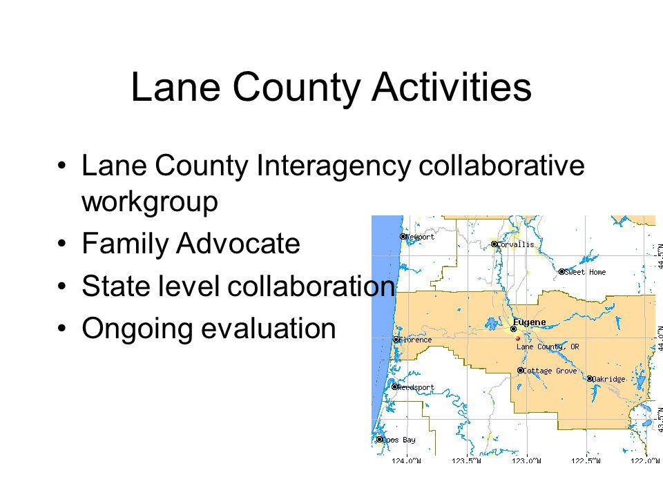 Lane County Activities