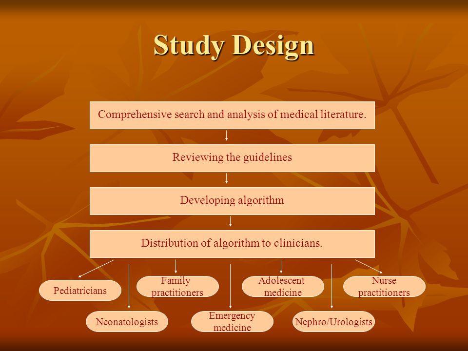 Study Design Comprehensive search and analysis of medical literature.