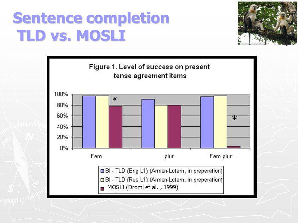 Sentence completion TLD vs. MOSLI