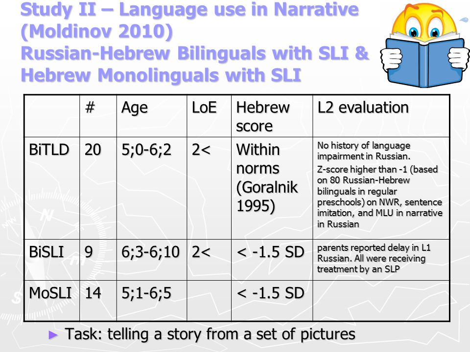 Study II – Language use in Narrative (Moldinov 2010) Russian-Hebrew Bilinguals with SLI & Hebrew Monolinguals with SLI