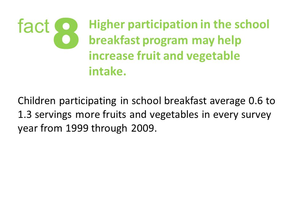 Higher participation in the school breakfast program may help increase fruit and vegetable intake.
