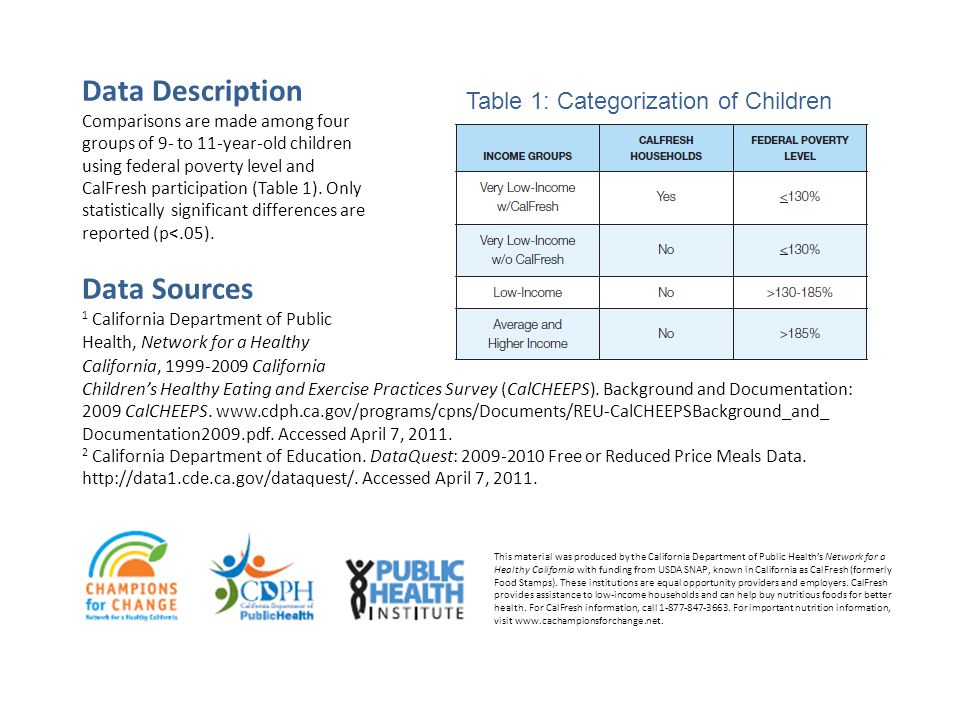 Data Description Data Sources Table 1: Categorization of Children