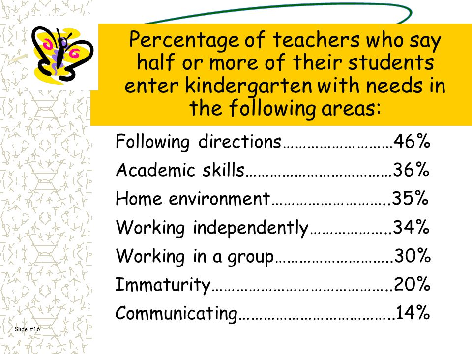 Percentage of teachers who say half or more of their students enter kindergarten with needs in the following areas: