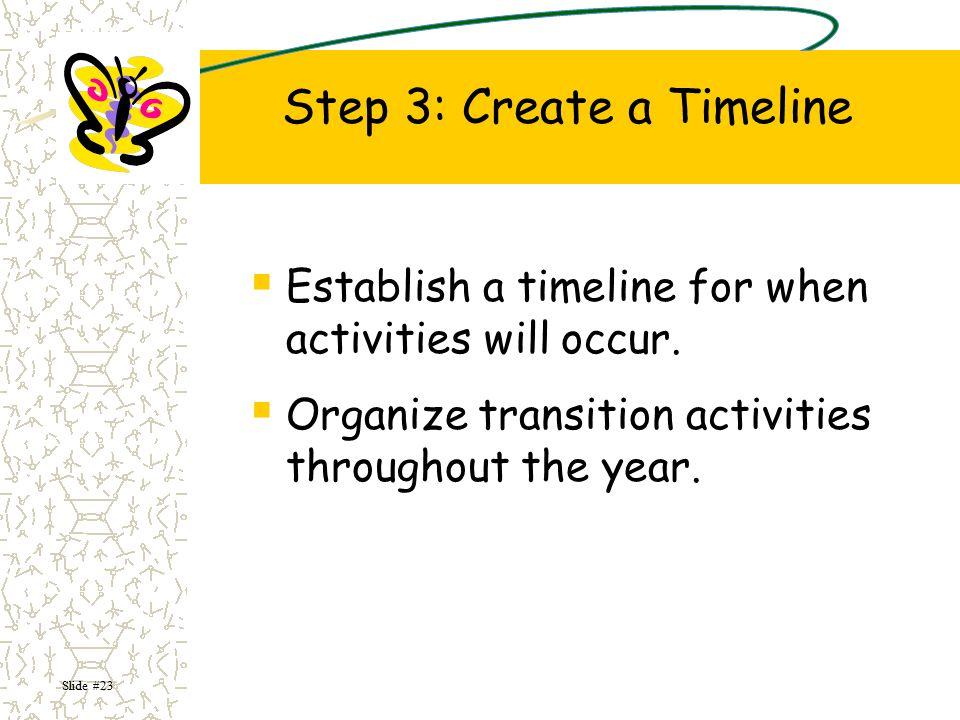 Step 3: Create a Timeline