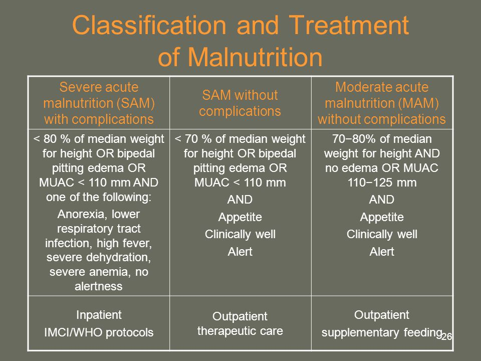 Classification and Treatment of Malnutrition