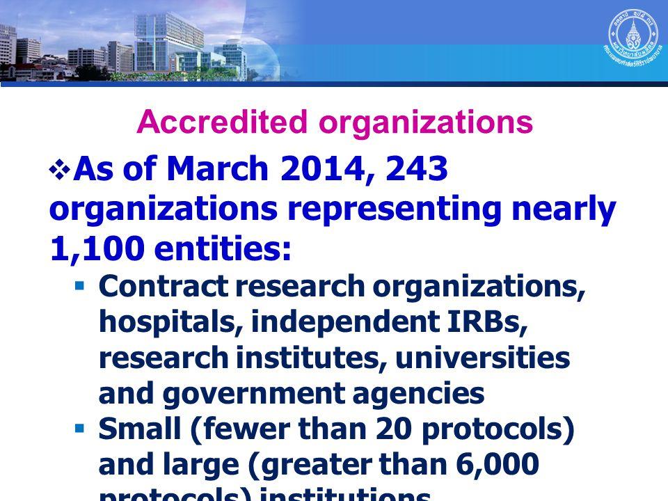 Accredited organizations