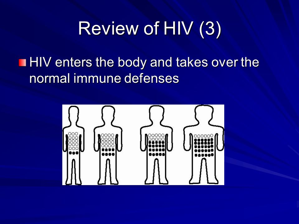 Review of HIV (3) HIV enters the body and takes over the normal immune defenses