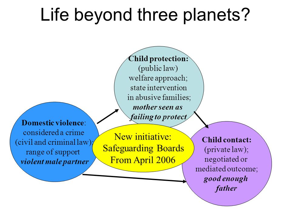 Life beyond three planets
