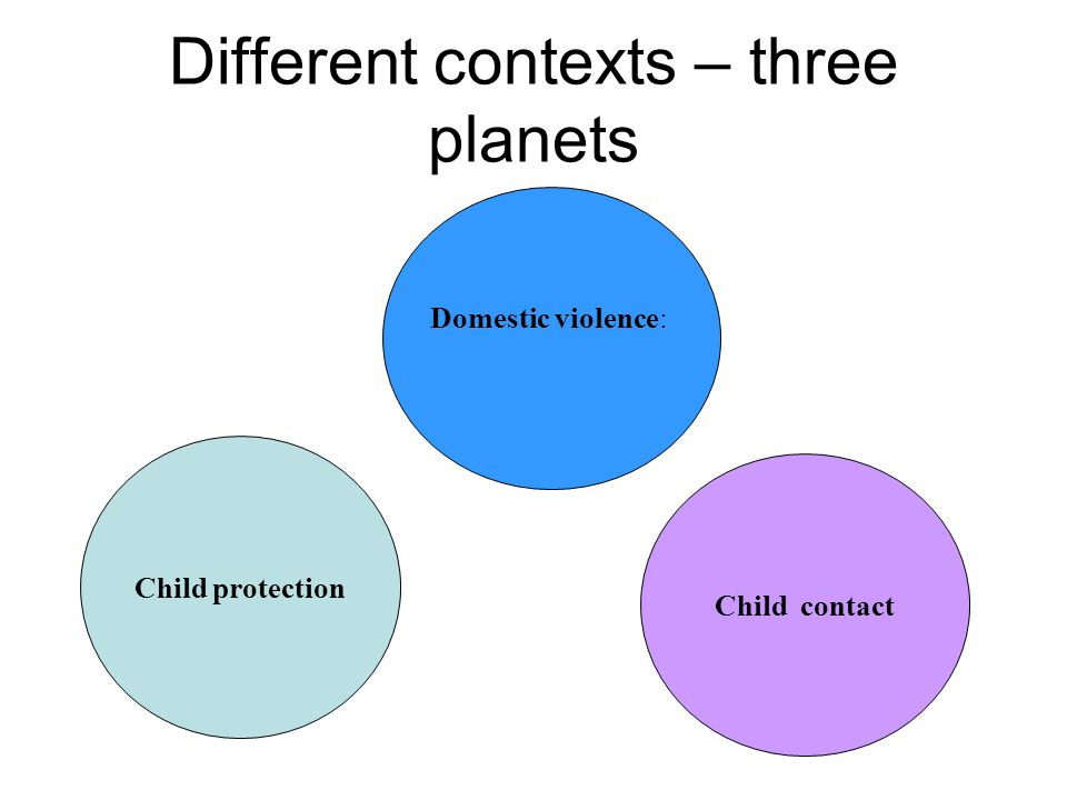 Different contexts – three planets