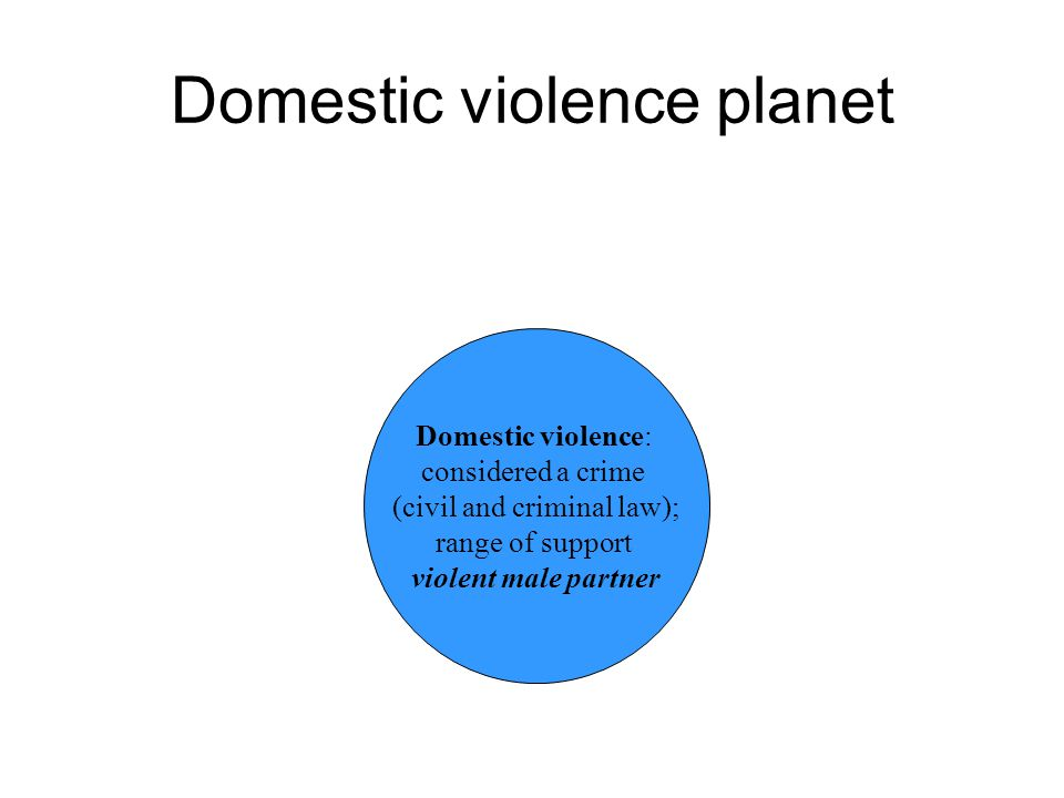 Domestic violence planet