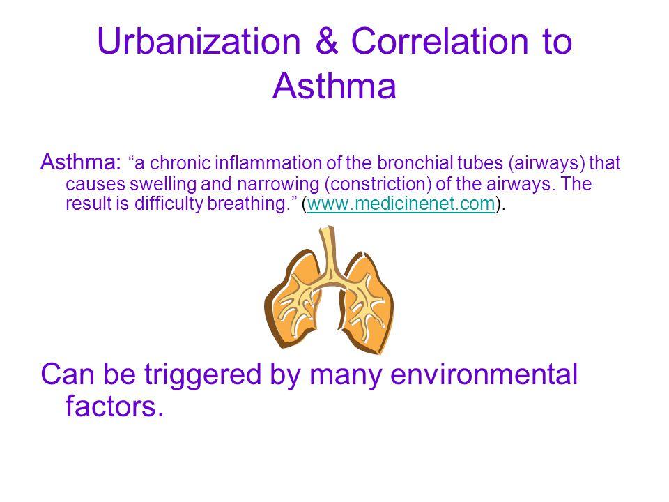Urbanization & Correlation to Asthma
