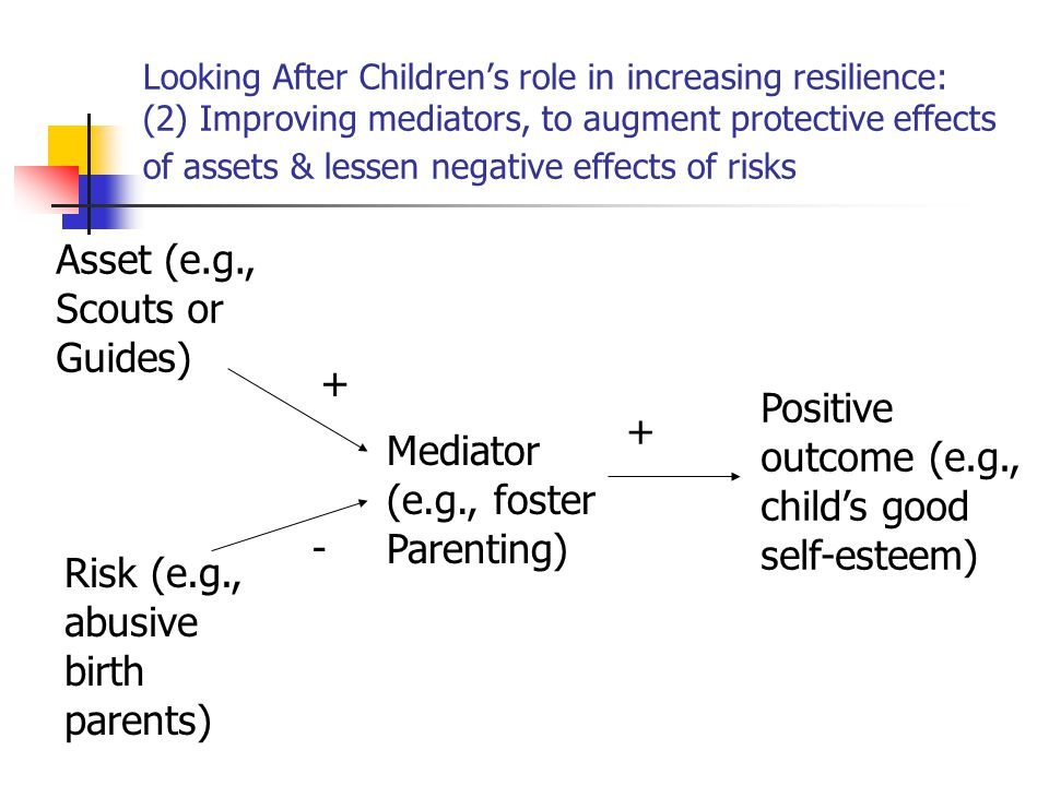 effect of foster care on children Educational stability for nc children in foster care:  children in foster care are often a vulnerable and  2016 foster care provisions in effect.