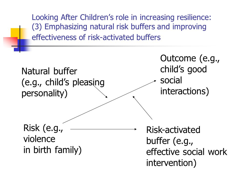 Outcome (e.g., child's good social interactions) Natural buffer