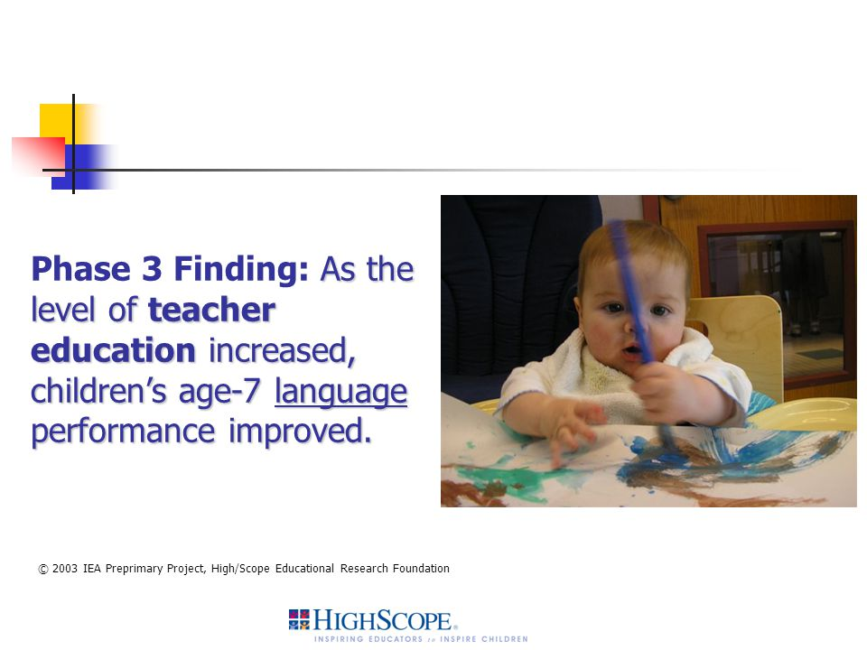 Phase 3 Finding: As the level of teacher education increased, children's age-7 language performance improved.