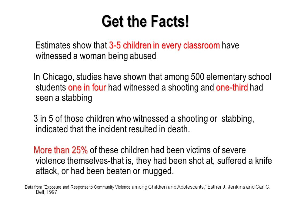 Get the Facts! Estimates show that 3-5 children in every classroom have witnessed a woman being abused.