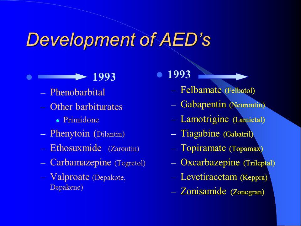 Development of AED's 1993 1993 Felbamate (Felbatol) Phenobarbital