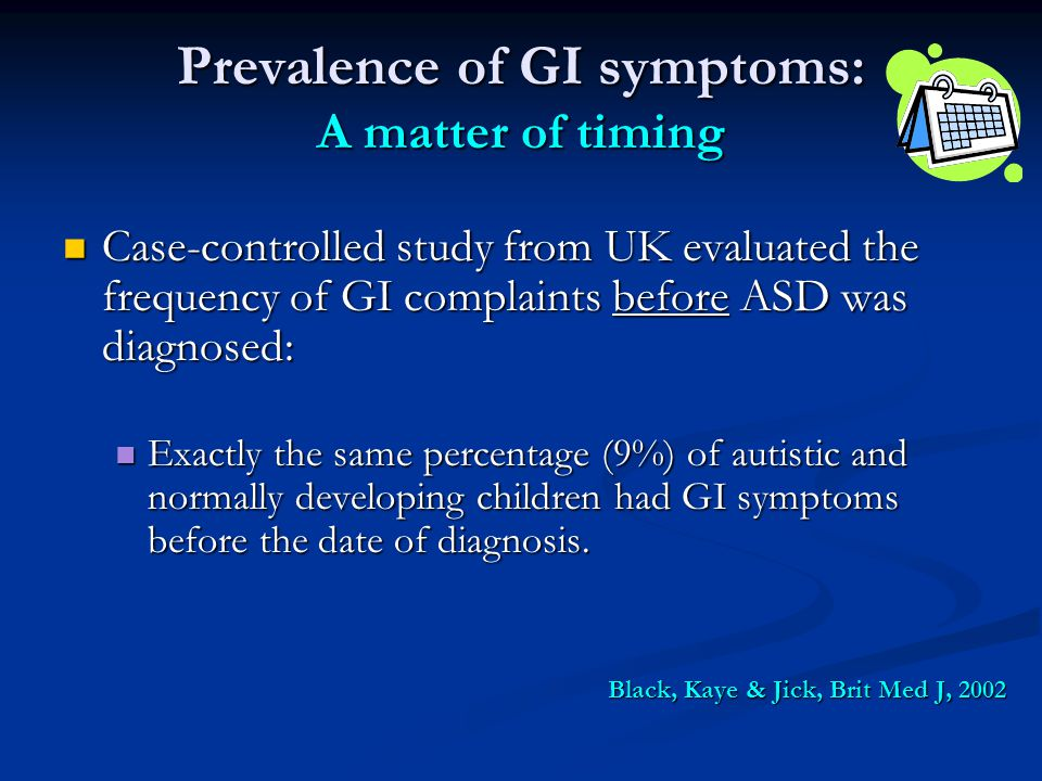 Prevalence of GI symptoms: A matter of timing