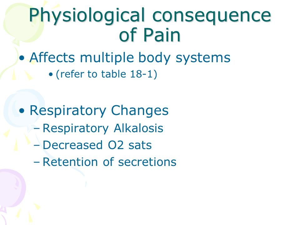 Physiological consequence of Pain