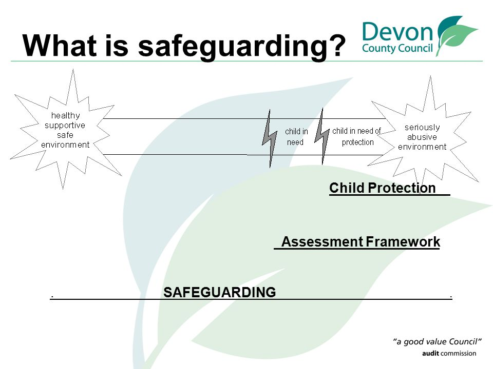 What is safeguarding Child Protection Assessment Framework