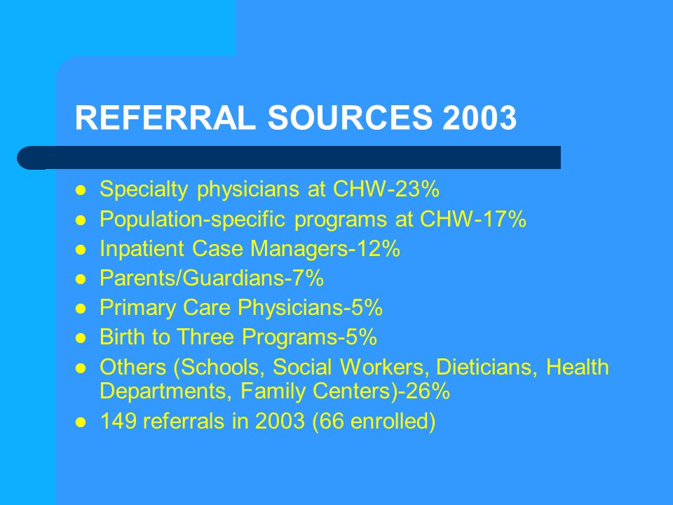 REFERRAL SOURCES 2003 Specialty physicians at CHW-23%