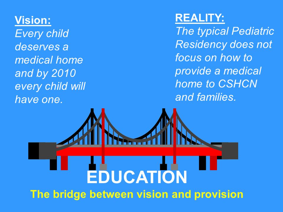 The bridge between vision and provision