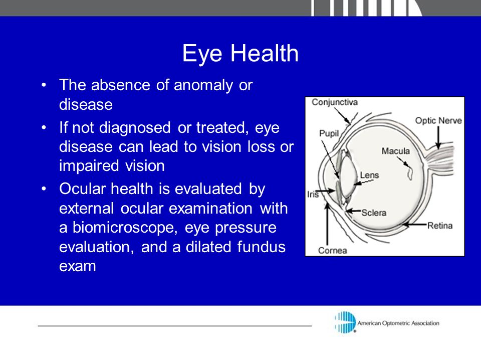 Eye Health The absence of anomaly or disease