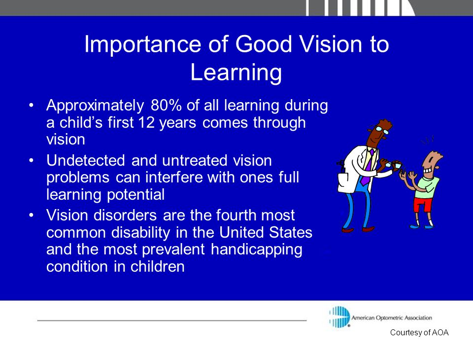 Importance of Good Vision to Learning
