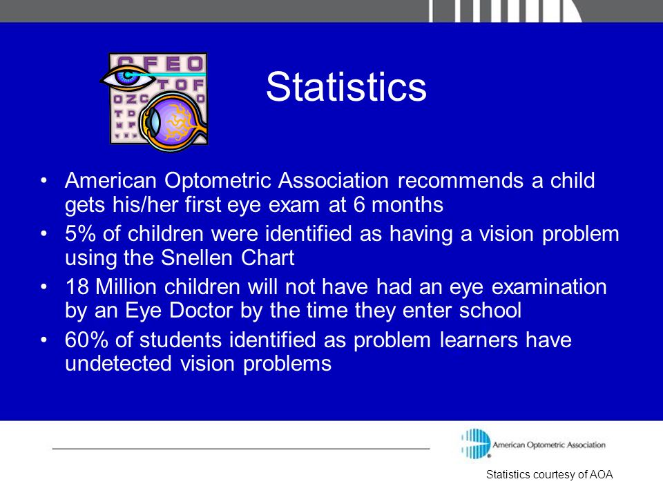 Statistics American Optometric Association recommends a child gets his/her first eye exam at 6 months.