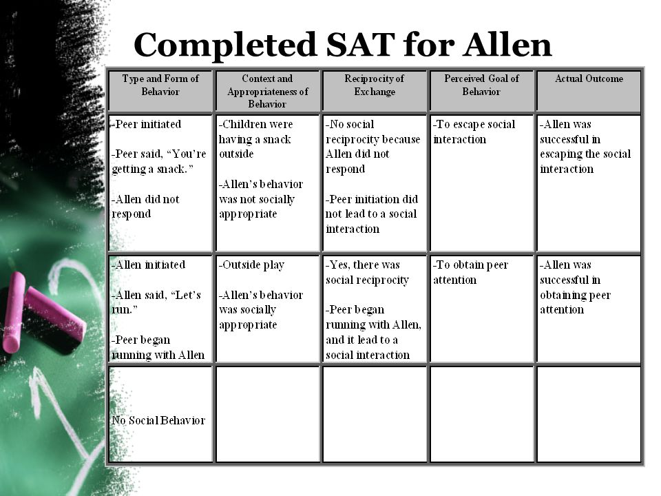 Completed SAT for Allen