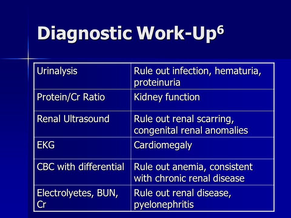 Diagnostic Work-Up6 Urinalysis