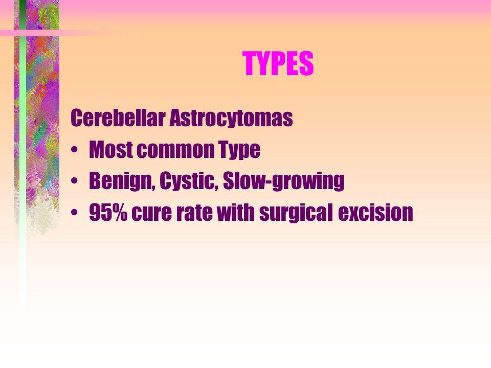 TYPES Cerebellar Astrocytomas Most common Type