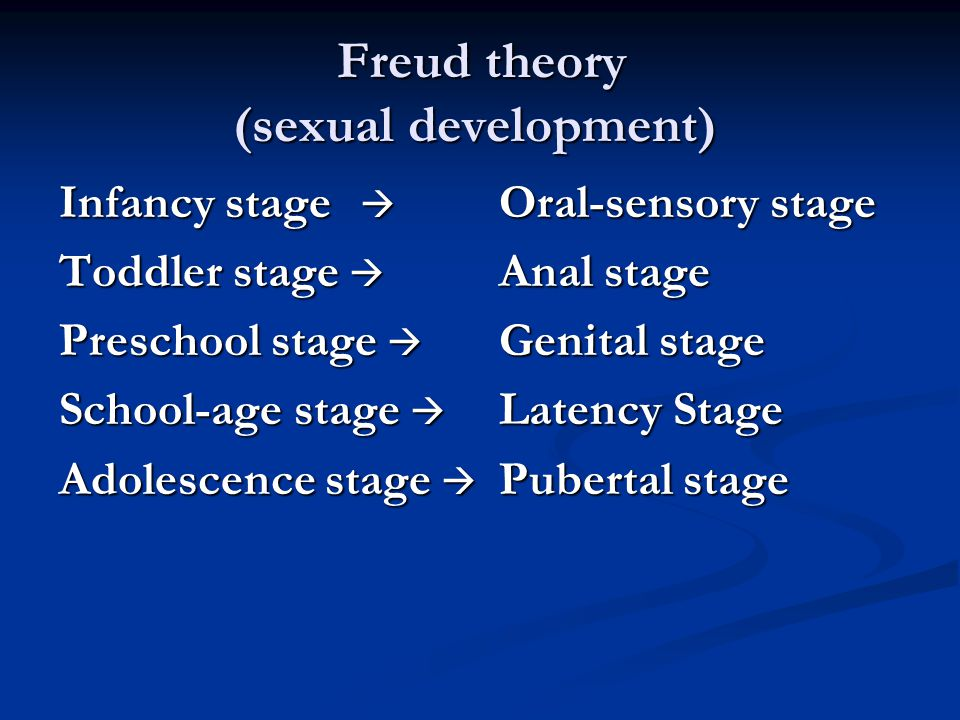 Freud theory (sexual development)
