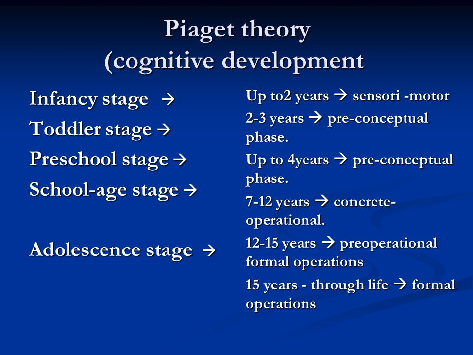 Piaget theory (cognitive development