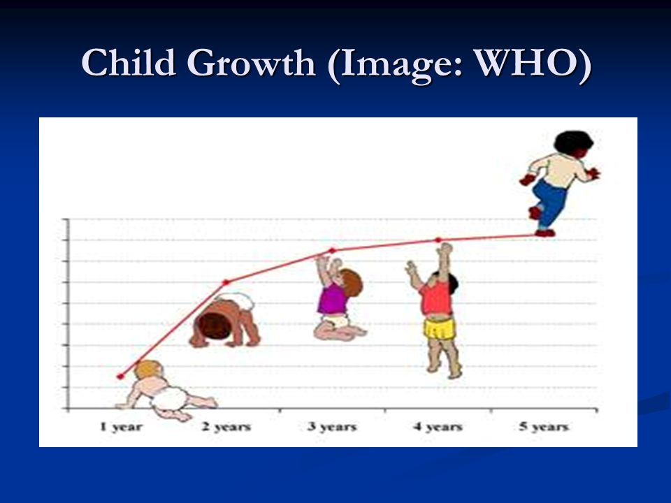 Child Growth (Image: WHO)