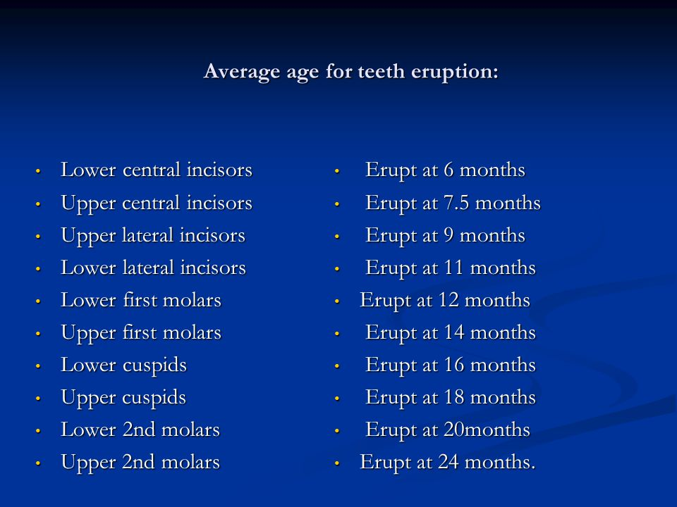 Average age for teeth eruption: