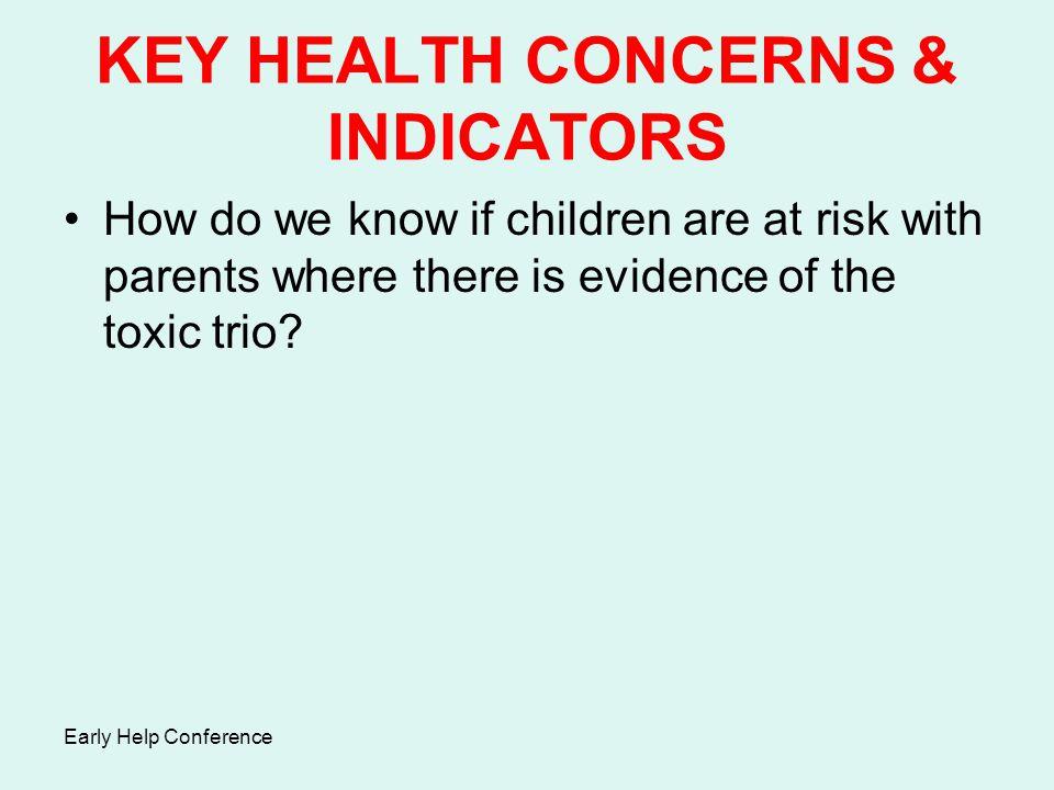 KEY HEALTH CONCERNS & INDICATORS