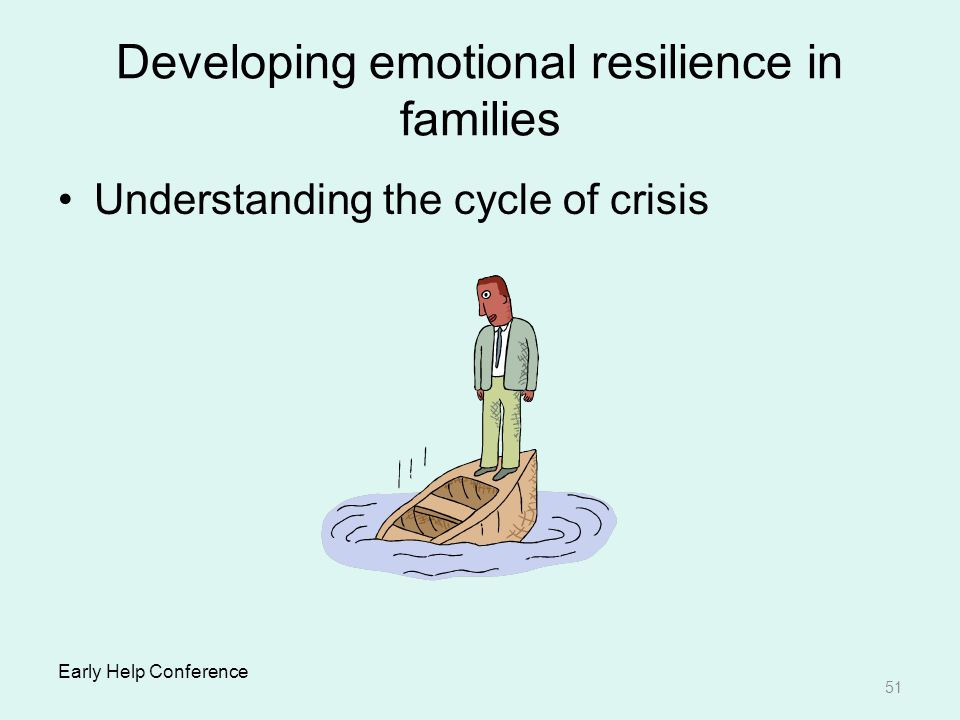 Developing emotional resilience in families