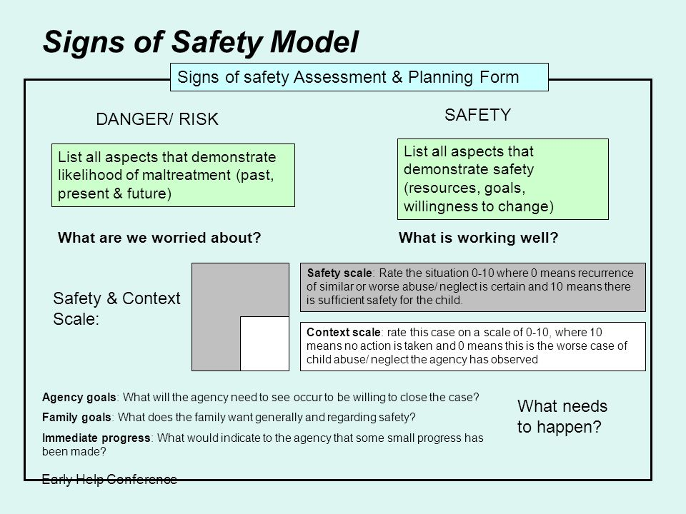 Signs of Safety Model Signs of safety Assessment & Planning Form