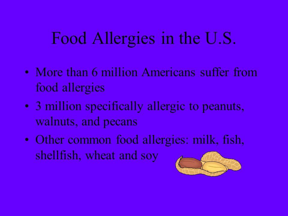 Food Allergies in the U.S.