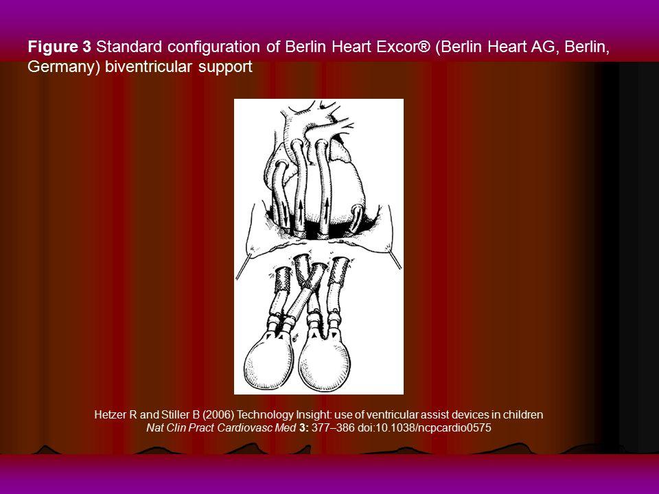 Nat Clin Pract Cardiovasc Med 3: 377–386 doi:10.1038/ncpcardio0575