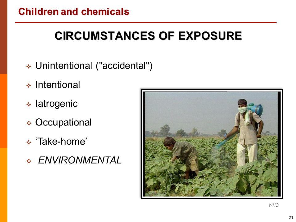 CIRCUMSTANCES OF EXPOSURE