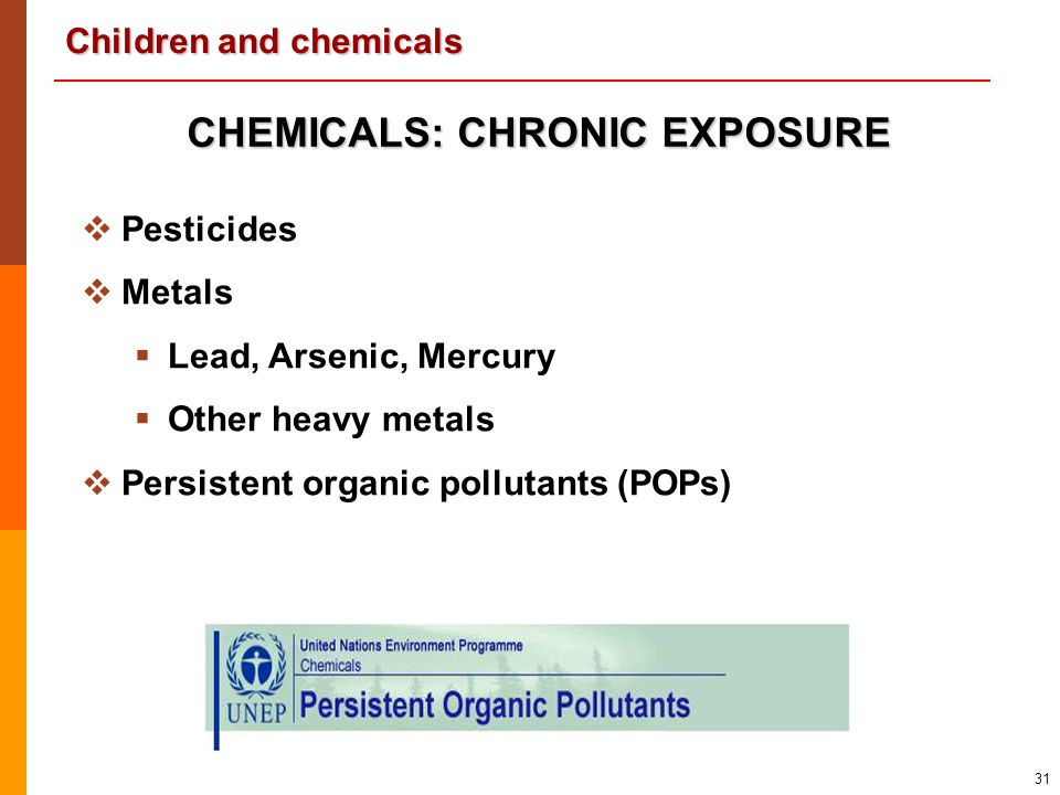 CHEMICALS: CHRONIC EXPOSURE