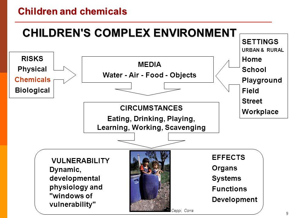CHILDREN S COMPLEX ENVIRONMENT
