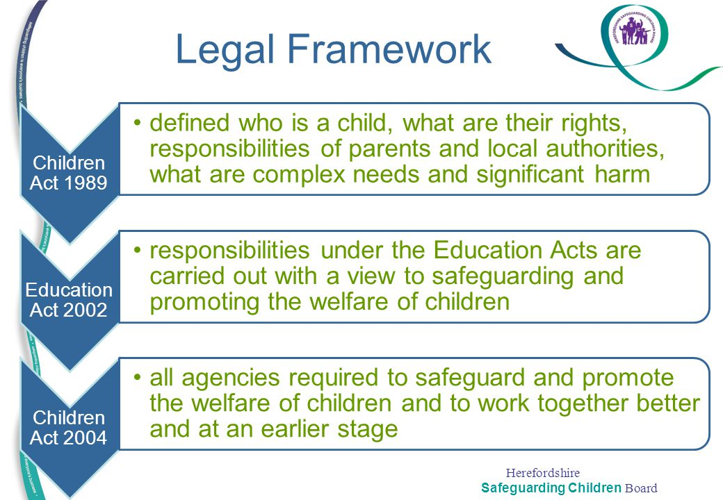 Legal Framework Children Act 1989.