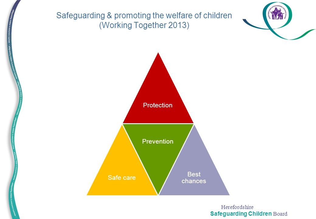 Safeguarding & promoting the welfare of children (Working Together 2013)