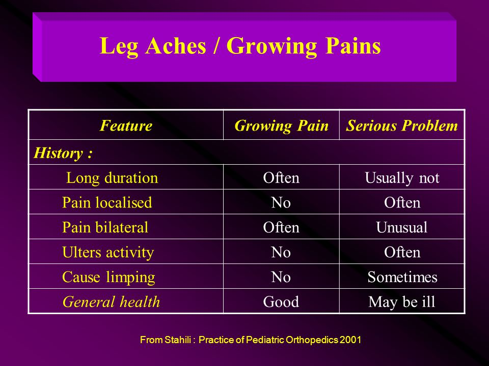 Leg Aches / Growing Pains