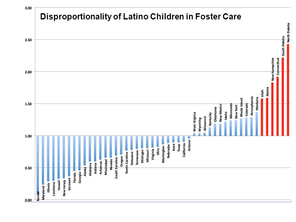 Disproportionality of Latino Children in Foster Care