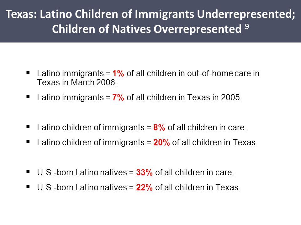 Texas: Latino Children of Immigrants Underrepresented; Children of Natives Overrepresented 9