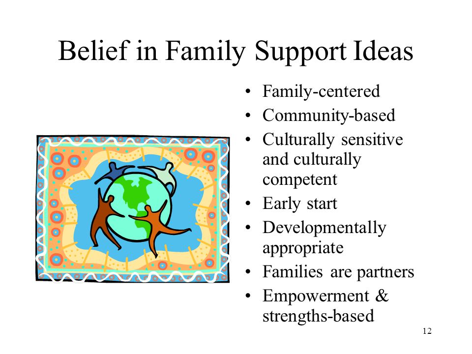 Belief in Family Support Ideas