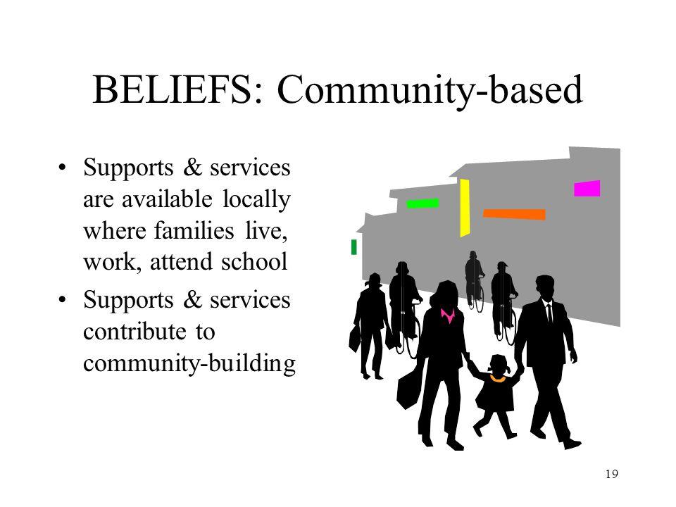 BELIEFS: Community-based